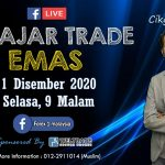 kelas trade Emas Online