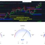 Analisis kripto (BITCOIN/USD) 18 Oktober 2021